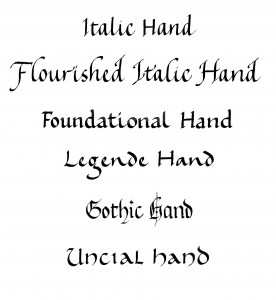 Traditional Calligraphy Styles - Hand-Finishes
